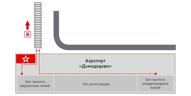 Схема расположения кассы по